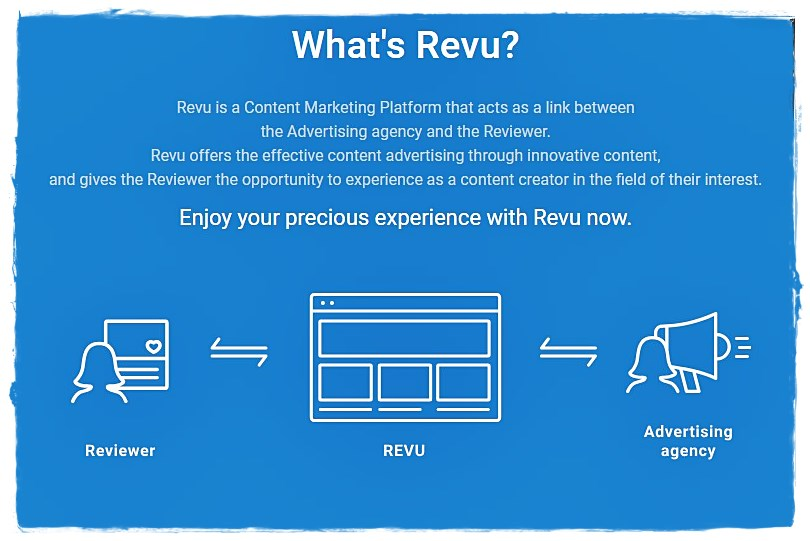 What Is Revu