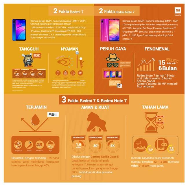 Infografik Xiaomi