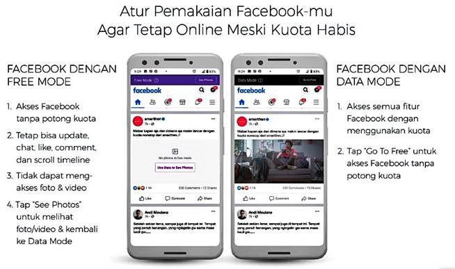 Akses Facebook Gratis