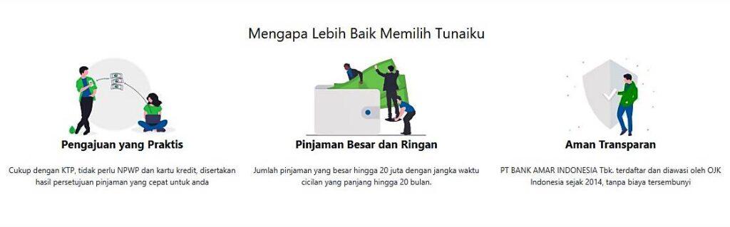 Aplikasi Pinjaman Online Tunaiku 2